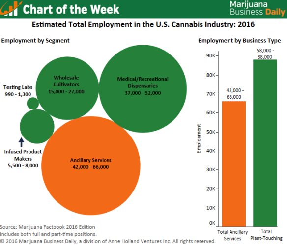 Chart-of-the-Week-7-25-16